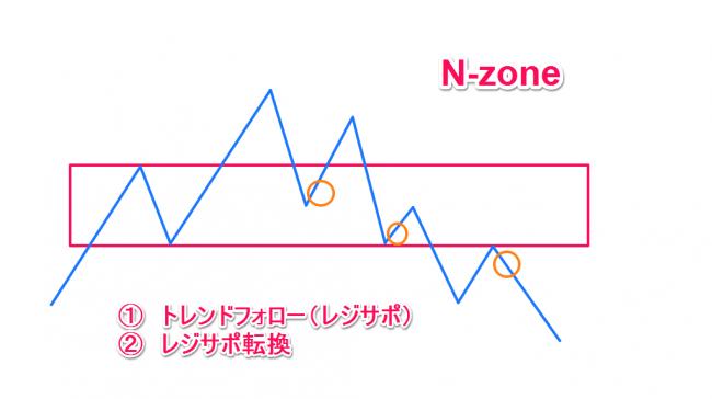 20141030n-zone