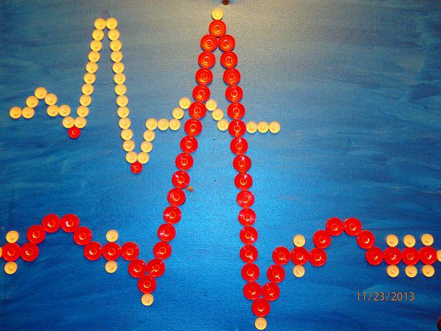 エリオット波動とは波のリズム、優位性の高い3波目を狙う。