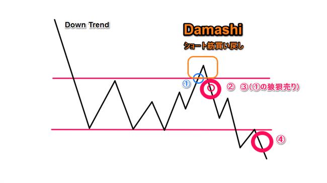 damashi